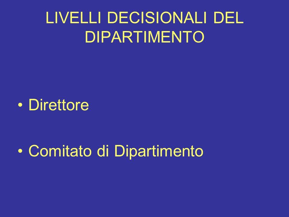LIVELLI DECISIONALI DEL DIPARTIMENTO Direttore Comitato di Dipartimento