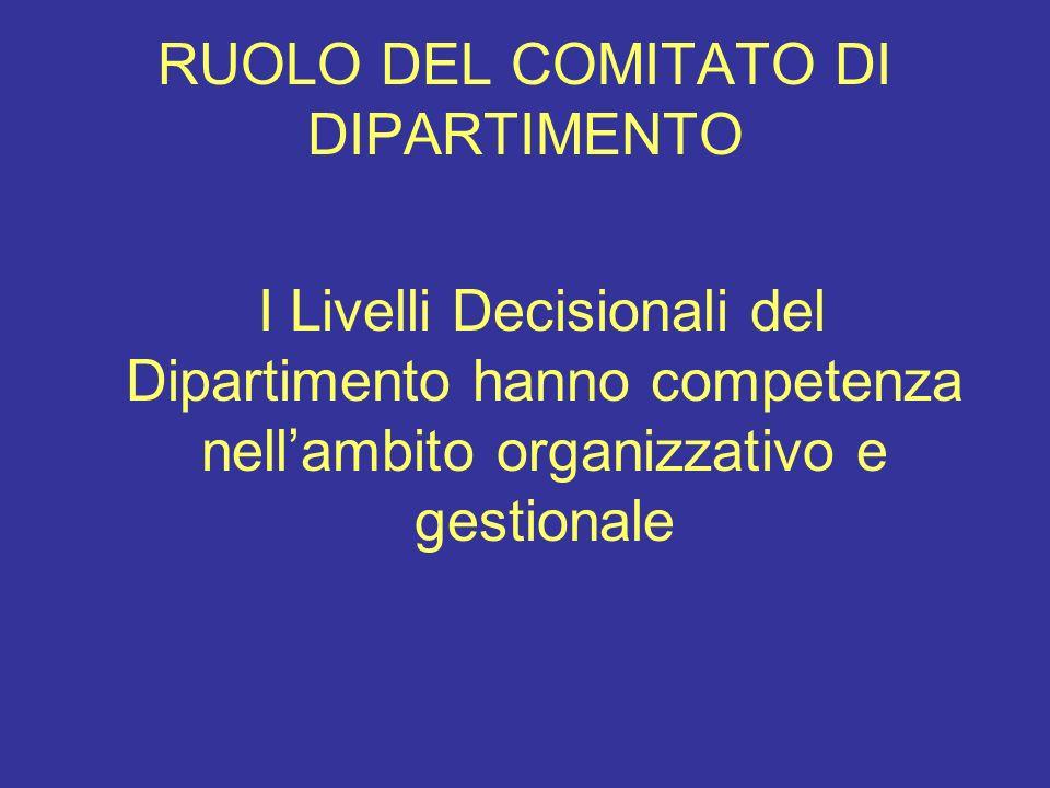 RUOLO DEL COMITATO DI DIPARTIMENTO I Livelli Decisionali del Dipartimento hanno competenza nellambito organizzativo e gestionale