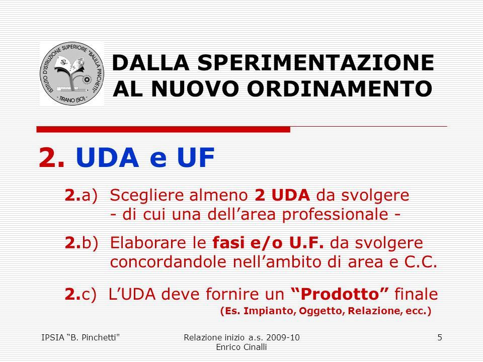 IPSIA B. Pinchetti