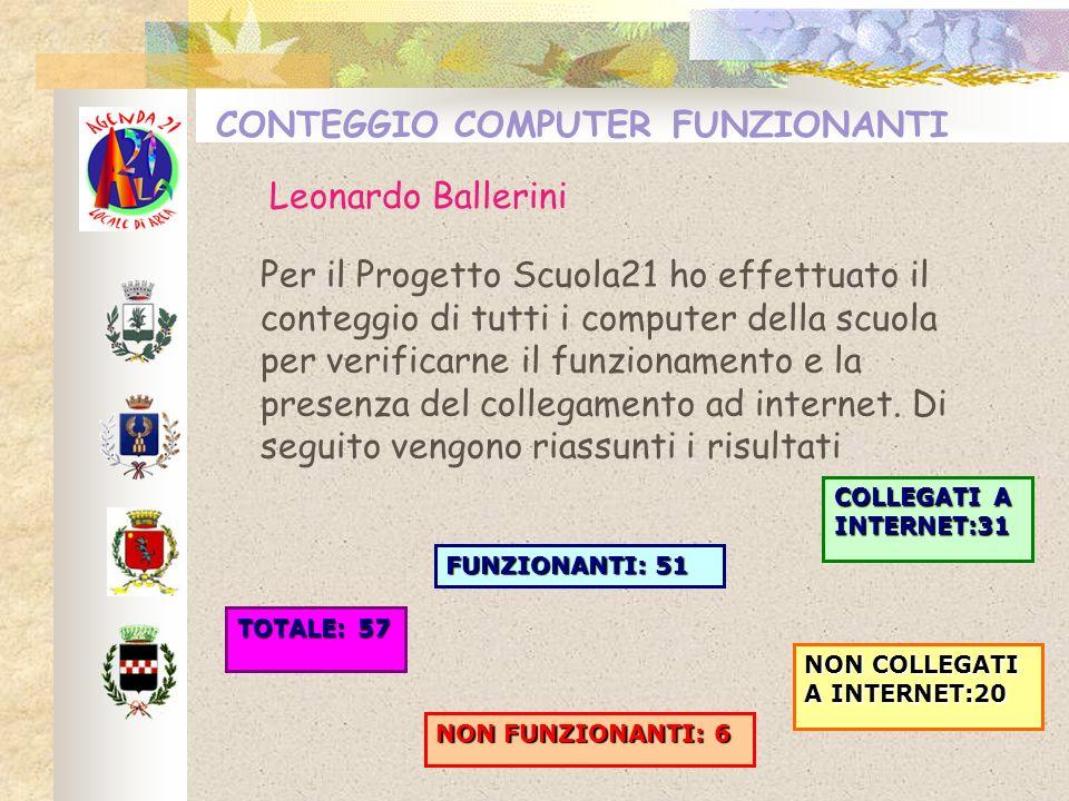 CONTEGGIO COMPUTER FUNZIONANTI TOTALE: 57 COLLEGATI A INTERNET:31 FUNZIONANTI: 51 NON FUNZIONANTI: 6 NON COLLEGATI A INTERNET:20 Per il Progetto Scuol