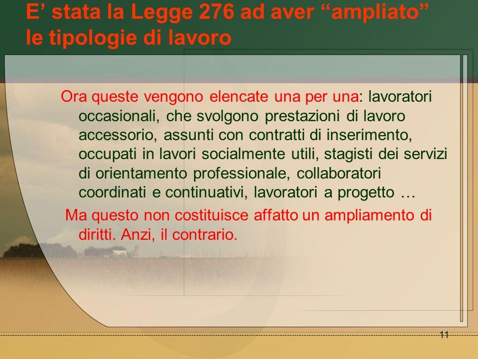 11 E stata la Legge 276 ad aver ampliato le tipologie di lavoro Ora queste vengono elencate una per una: lavoratori occasionali, che svolgono prestazi