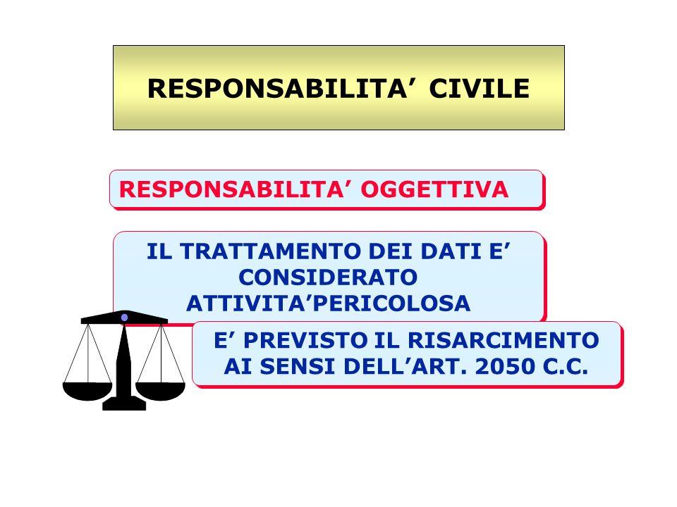 RESPONSABILITA CIVILE RESPONSABILITA OGGETTIVA IL TRATTAMENTO DEI DATI E CONSIDERATO ATTIVITAPERICOLOSA E PREVISTO IL RISARCIMENTO AI SENSI DELLART. 2