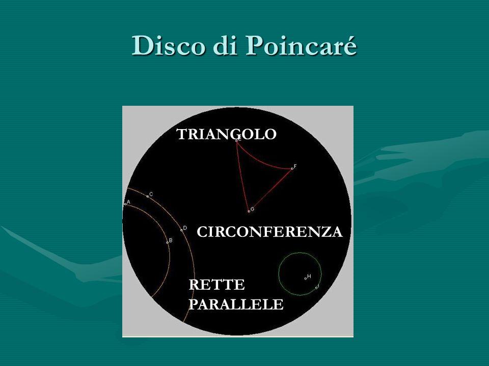 Disco di Poincaré TRIANGOLO RETTE PARALLELE CIRCONFERENZA