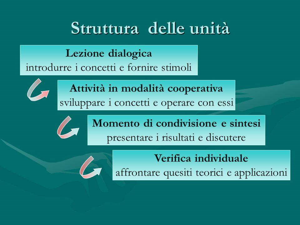 Struttura delle unità Lezione dialogica introdurre i concetti e fornire stimoli Attività in modalità cooperativa sviluppare i concetti e operare con e