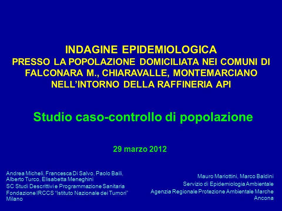 Rischio relativo (OR*, IC 95% unidirezionale) di morte per leucemia, linfoma NH, mieloma Uomini e donne con età 75 anni STORIA RESIDENZIALE Esposizione residenziale cumulata bassamediaaltap trend Leucemia ca/co11/6914/6211/56 1 1.4 (0.7) 1.2 (0.6) 0.312 Linfoma NH ca/co9/6919/629/56 12.4(1.2) 1.2 ( 0.5) 0.317 Mieloma ca/co9/6911/623/56 1 1.4 ( 0.6) 0.4 ( 0.1) 0.862 *Analisi logistica multinomiale