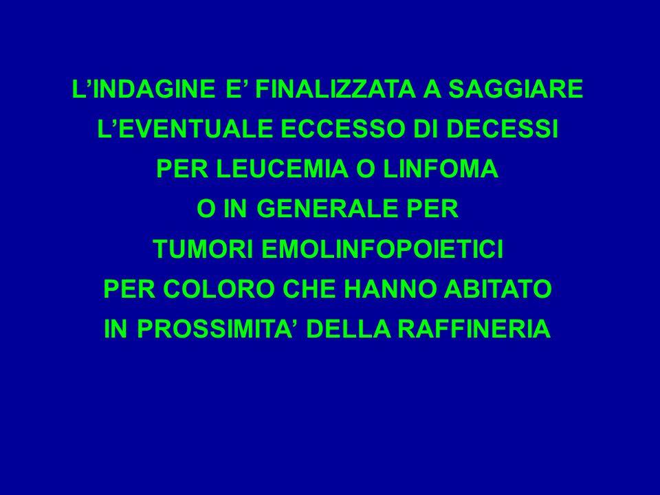 AREA in STUDIO Falconara Marittima e comuni limitrofi: superficie 65 km 2, popolazione al 2003: 55.000 abitanti Falconara:29.606 (51.6% donne) Chiaravalle:15.035 (51.8% donne) Montemarciano: 10.355 (50.8% donne) Raffineria Corone circolari, 1 km