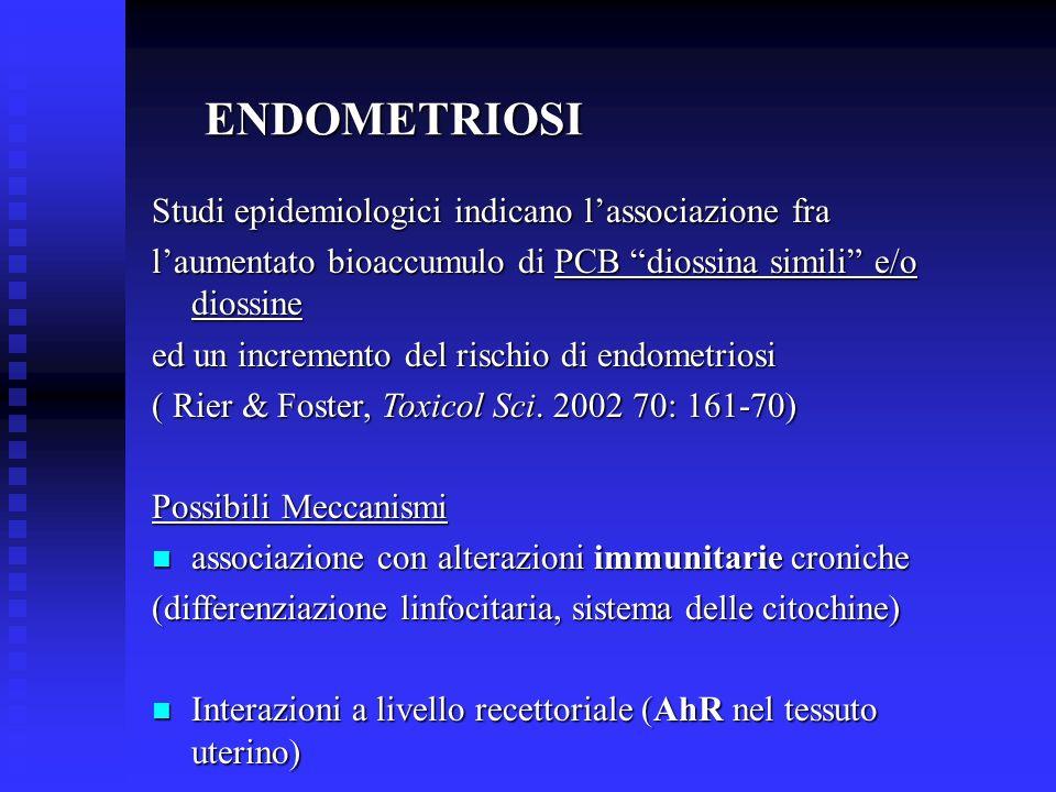 ENDOMETRIOSI Studi epidemiologici indicano lassociazione fra laumentato bioaccumulo di PCB diossina simili e/o diossine ed un incremento del rischio d