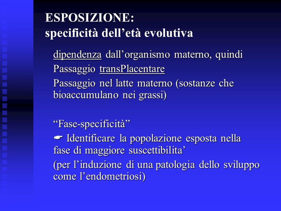 ESPOSIZIONE: specificità delletà evolutiva dipendenza dallorganismo materno, quindi dipendenza dallorganismo materno, quindi Passaggio transPlacentare
