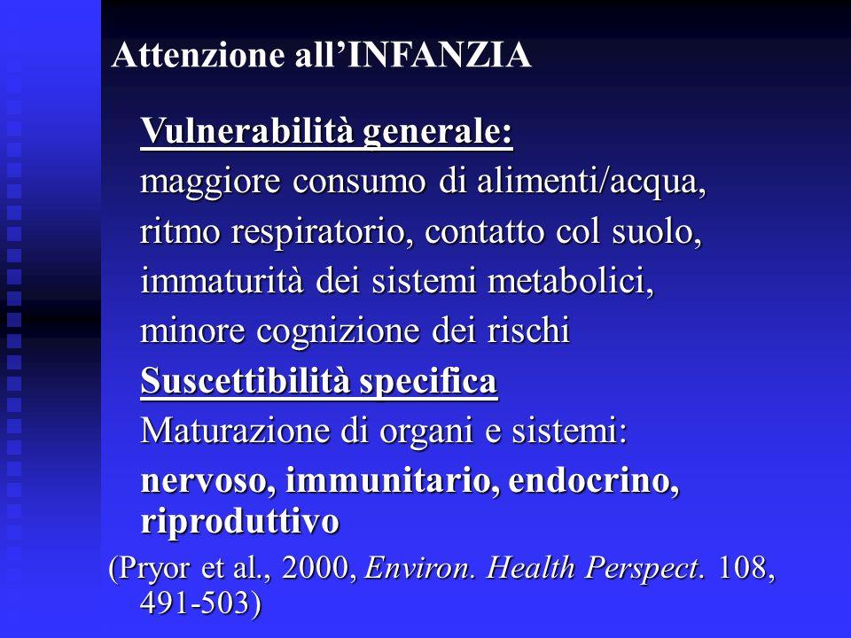 Attenzione allINFANZIA Vulnerabilità generale: Vulnerabilità generale: maggiore consumo di alimenti/acqua, ritmo respiratorio, contatto col suolo, imm