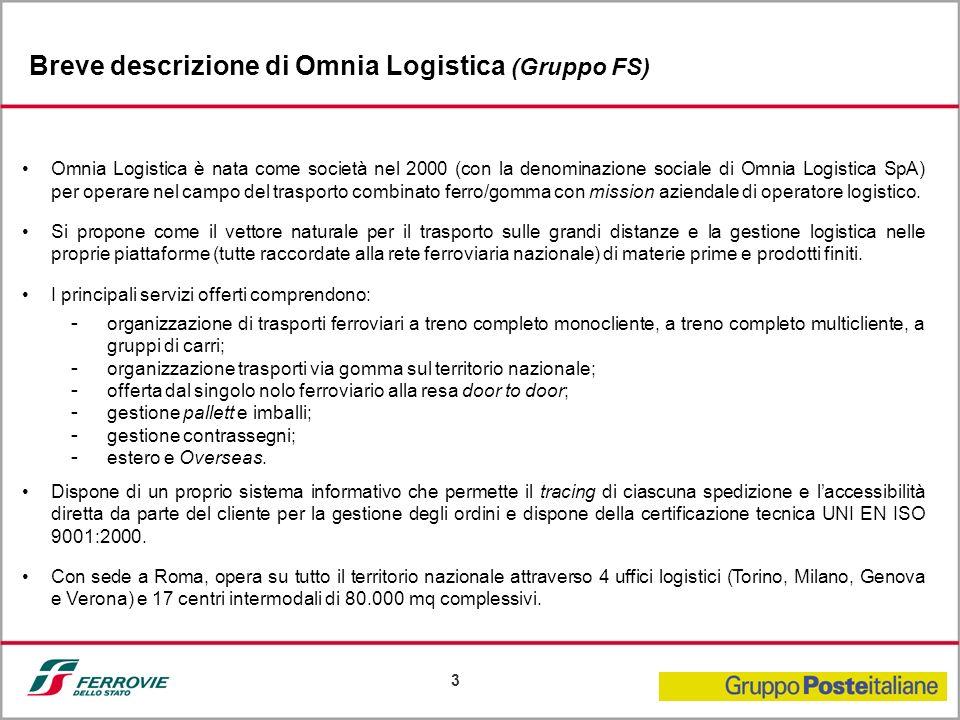 3 Omnia Logistica è nata come società nel 2000 (con la denominazione sociale di Omnia Logistica SpA) per operare nel campo del trasporto combinato fer