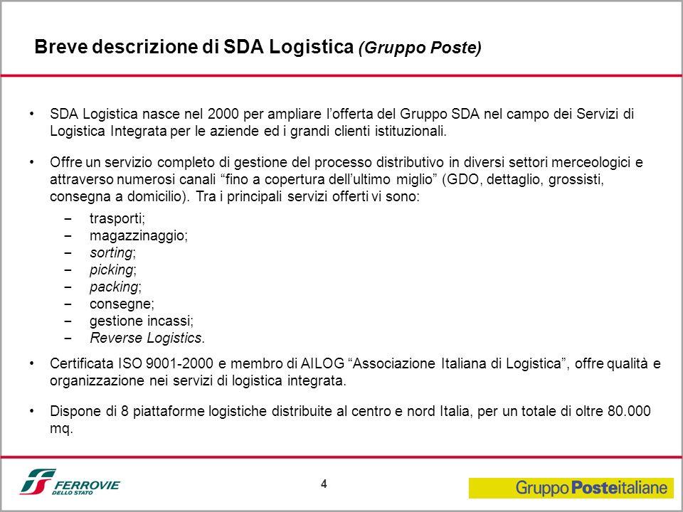 4 SDA Logistica nasce nel 2000 per ampliare lofferta del Gruppo SDA nel campo dei Servizi di Logistica Integrata per le aziende ed i grandi clienti is