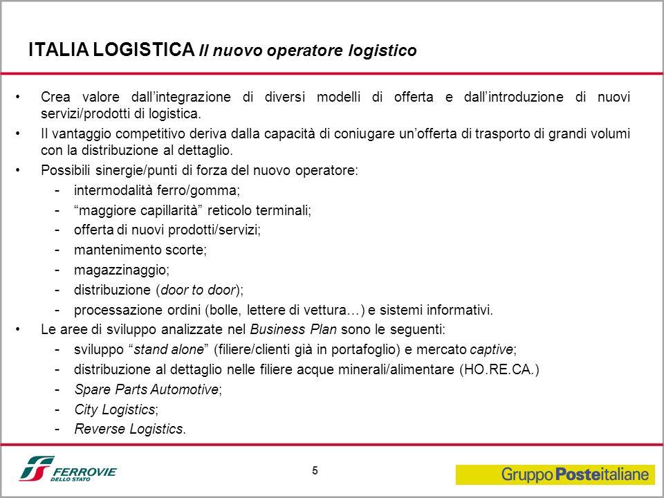 5 Crea valore dallintegrazione di diversi modelli di offerta e dallintroduzione di nuovi servizi/prodotti di logistica. Il vantaggio competitivo deriv