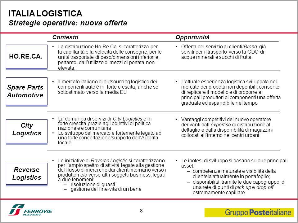 9 (Euro.000) 70.249 Ricavi operativi 86.455 20072008 (e) 101.761 126.803 2009 (e) 2010 (e) Complessivamente, ITALIA LOGISTICA potrà contare su unorganizzazione di partenza di circa 100 risorse.