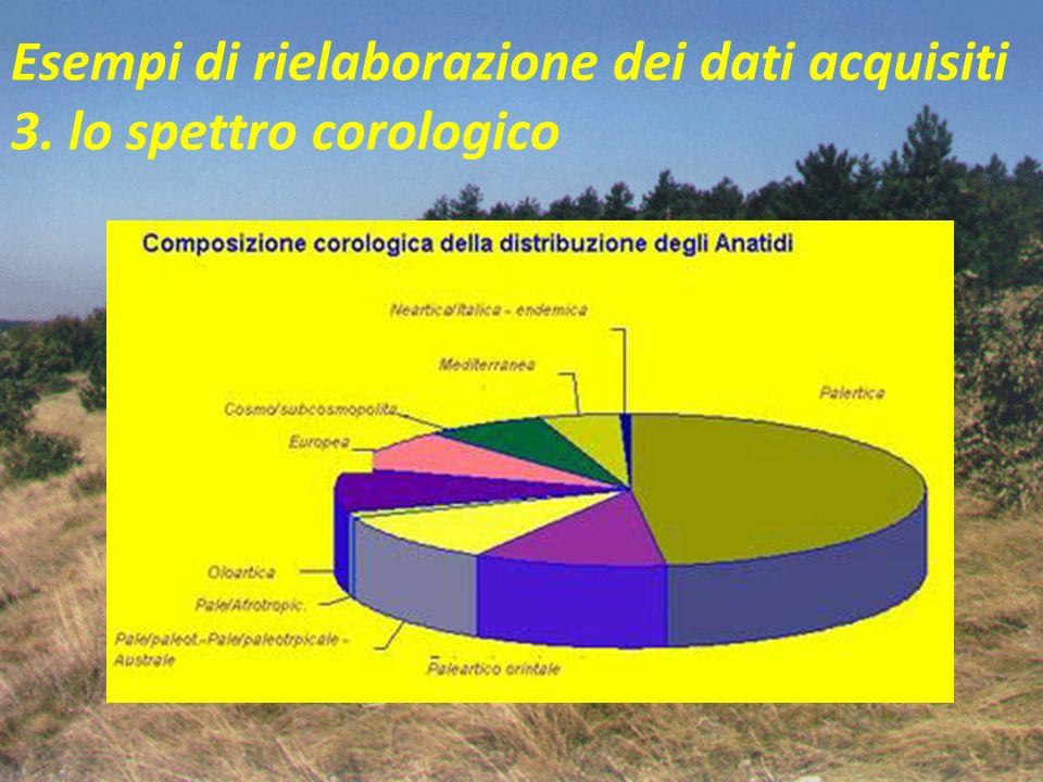Esempi di rielaborazione dei dati acquisiti 3. lo spettro corologico