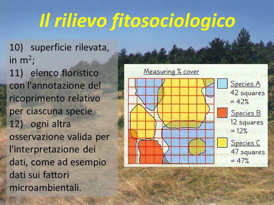 10) superficie rilevata, in m 2 ; 11) elenco floristico con l'annotazione del ricoprimento relativo per ciascuna specie 12) ogni altra osservazione va