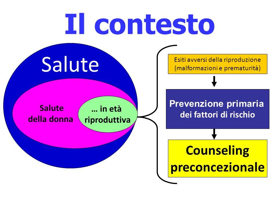 Il contesto Esiti avversi della riproduzione (malformazioni e prematurità) Prevenzione primaria dei fattori di rischio Counseling preconcezionale Salu