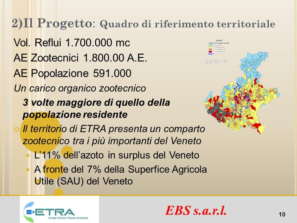 2)Il Progetto : Quadro di riferimento territoriale Vol. Reflui 1.700.000 mc AE Zootecnici 1.800.00 A.E. AE Popolazione 591.000 Un carico organico zoot