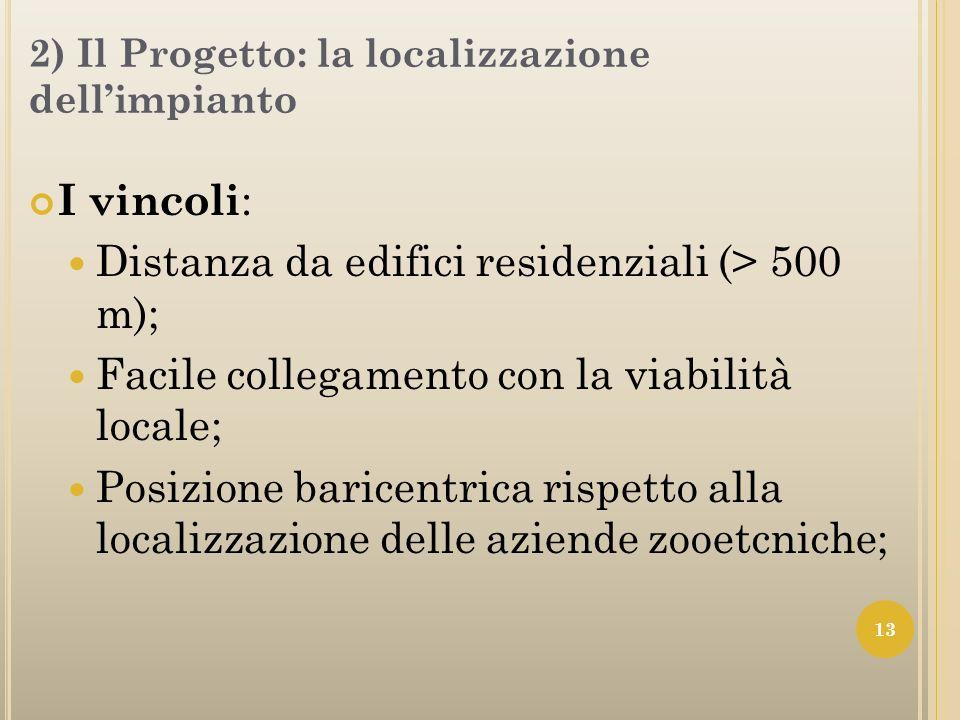 2) Il Progetto: la localizzazione dellimpianto I vincoli : Distanza da edifici residenziali (> 500 m); Facile collegamento con la viabilità locale; Po