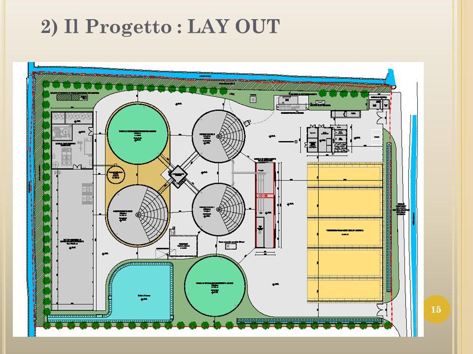 2) Il Progetto : LAY OUT 15