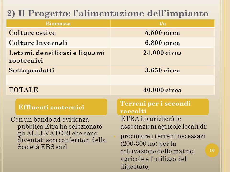 2) Il Progetto: lalimentazione dellimpianto Con un bando ad evidenza pubblica Etra ha selezionato gli ALLEVATORI che sono diventati soci conferitori d