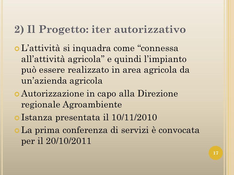 2) Il Progetto: iter autorizzativo Lattività si inquadra come connessa allattività agricola e quindi limpianto può essere realizzato in area agricola