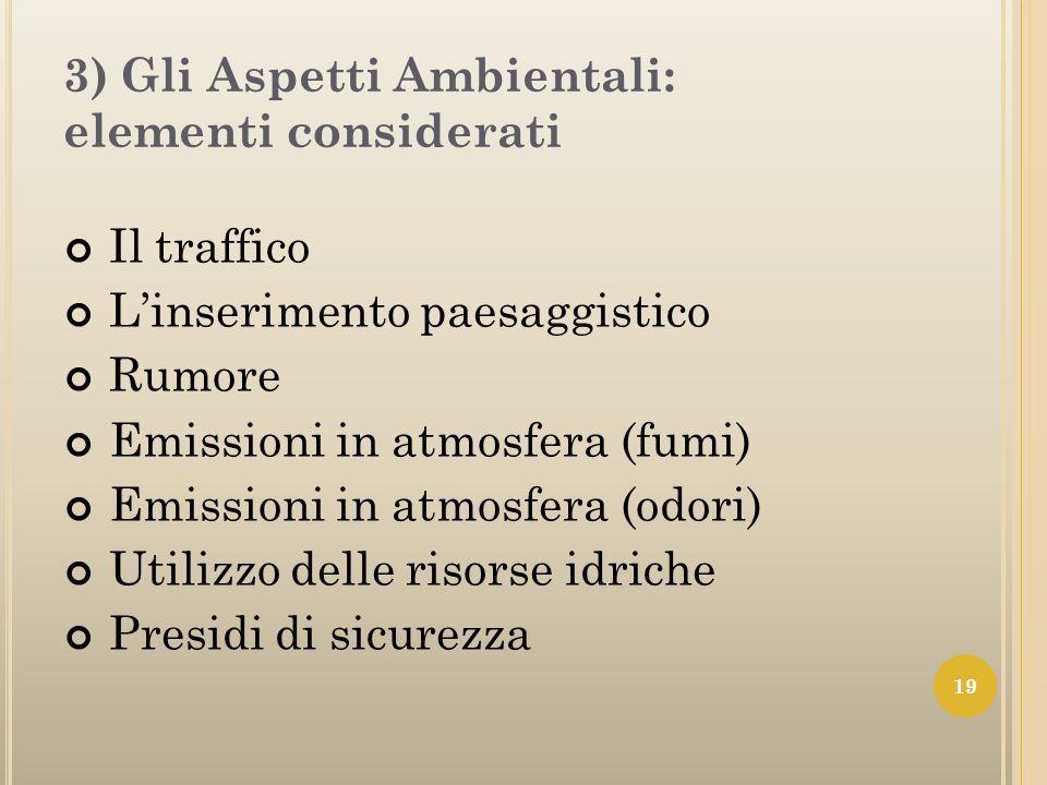 3) Gli Aspetti Ambientali: elementi considerati Il traffico Linserimento paesaggistico Rumore Emissioni in atmosfera (fumi) Emissioni in atmosfera (od