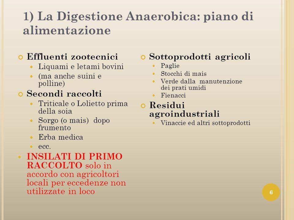 1) La Digestione Anaerobica: piano di alimentazione Effluenti zootecnici Liquami e letami bovini (ma anche suini e polline) Secondi raccolti Triticale