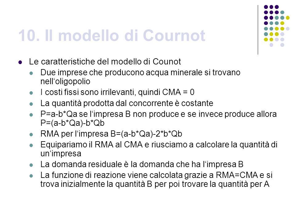 10. Il modello di Cournot Le caratteristiche del modello di Counot Due imprese che producono acqua minerale si trovano nelloligopolio I costi fissi so