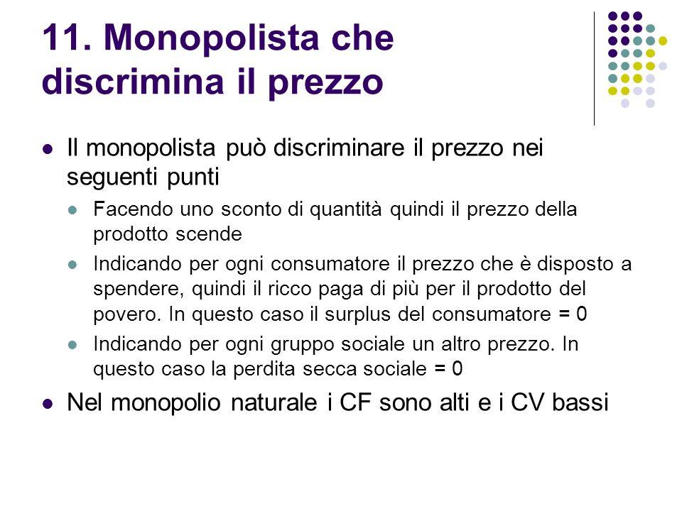 11. Monopolista che discrimina il prezzo Il monopolista può discriminare il prezzo nei seguenti punti Facendo uno sconto di quantità quindi il prezzo