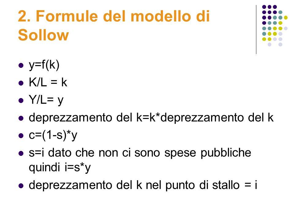 2. Formule del modello di Sollow y=f(k) K/L = k Y/L= y deprezzamento del k=k*deprezzamento del k c=(1-s)*y s=i dato che non ci sono spese pubbliche qu