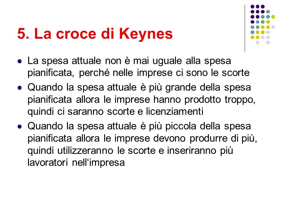 5. La croce di Keynes La spesa attuale non è mai uguale alla spesa pianificata, perché nelle imprese ci sono le scorte Quando la spesa attuale è più g