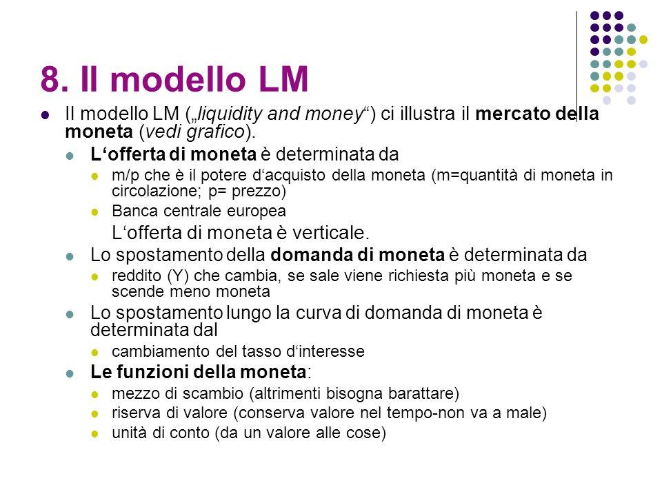 8. Il modello LM Il modello LM (liquidity and money) ci illustra il mercato della moneta (vedi grafico). Lofferta di moneta è determinata da m/p che è