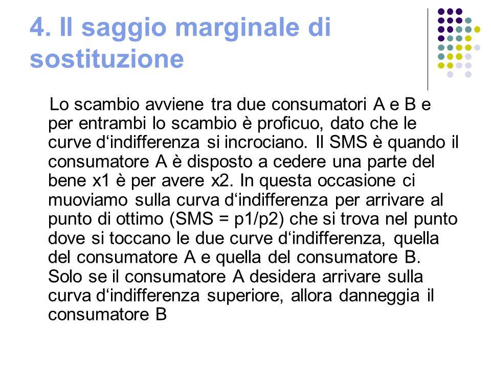 4. Il saggio marginale di sostituzione Lo scambio avviene tra due consumatori A e B e per entrambi lo scambio è proficuo, dato che le curve dindiffere
