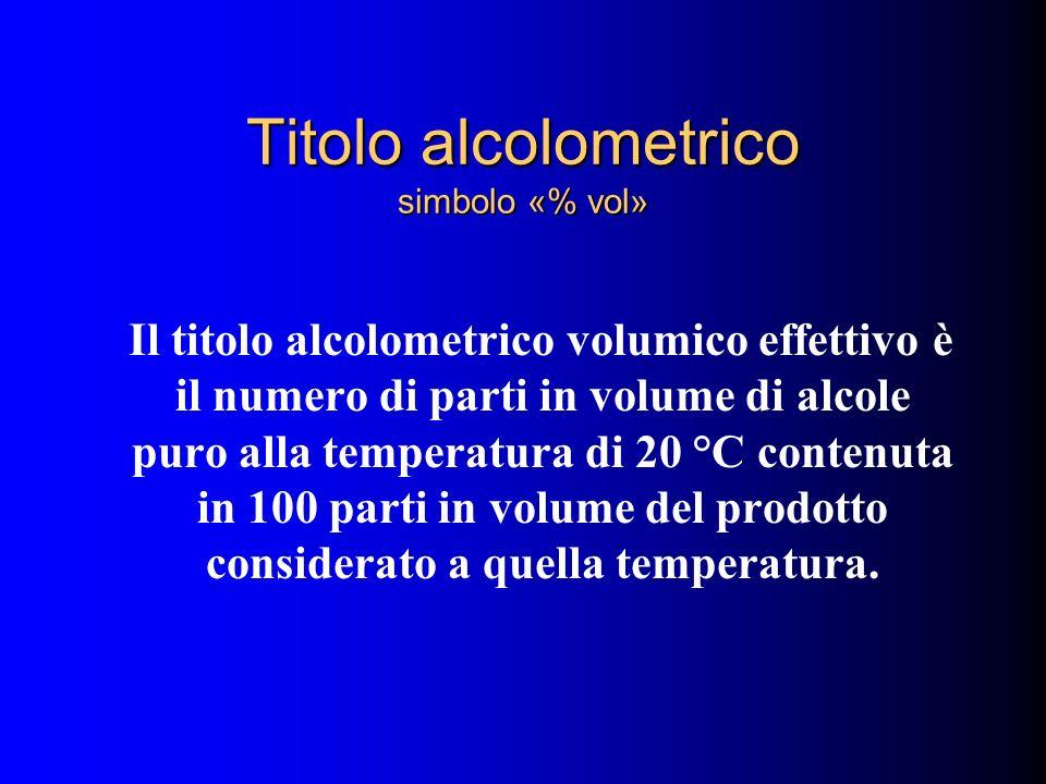 Titolo alcolometrico simbolo «% vol» Il titolo alcolometrico volumico effettivo è il numero di parti in volume di alcole puro alla temperatura di 20 °
