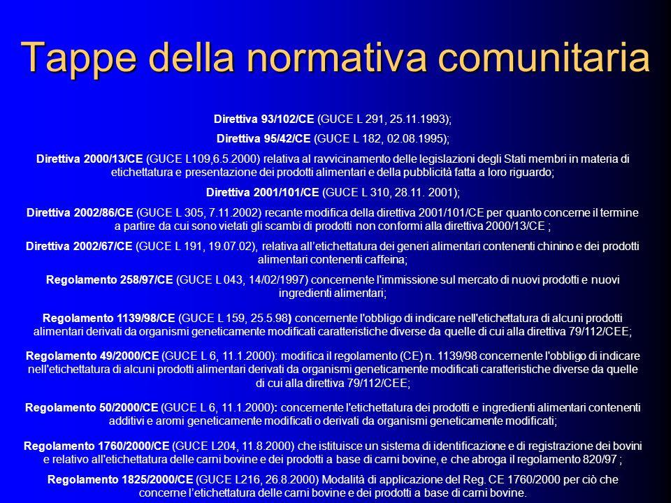 Tappe della normativa comunitaria Direttiva 93/102/CE (GUCE L 291, 25.11.1993); Direttiva 95/42/CE (GUCE L 182, 02.08.1995); Direttiva 2000/13/CE (GUC