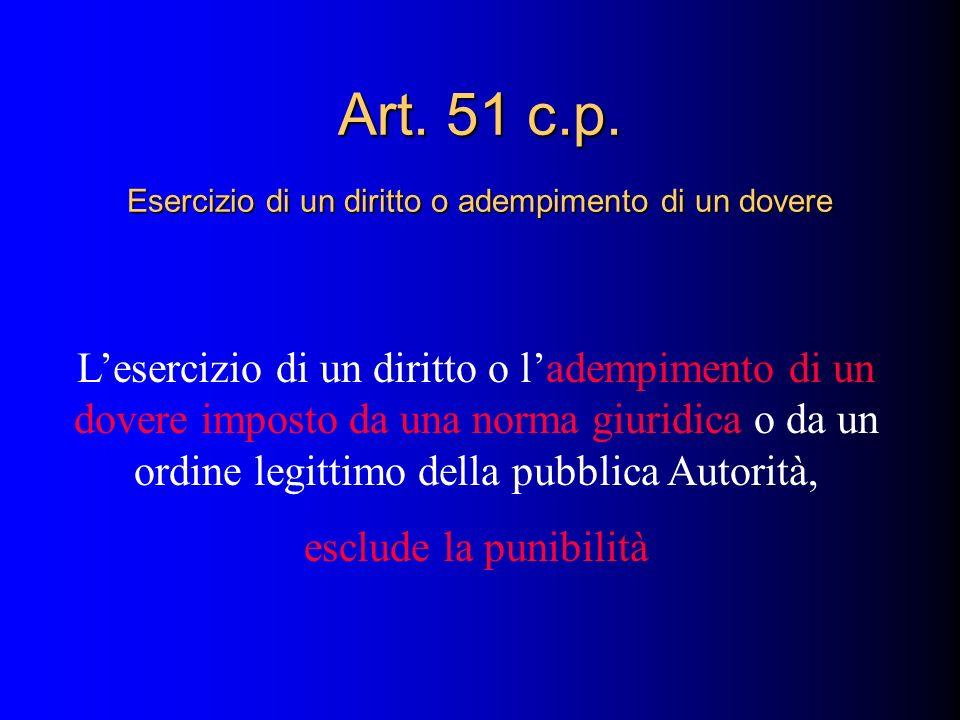 Lesercizio di un diritto o ladempimento di un dovere imposto da una norma giuridica o da un ordine legittimo della pubblica Autorità, esclude la punib