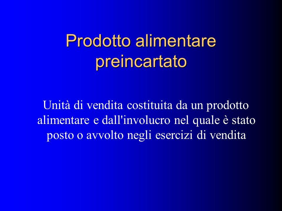 Prodotto alimentare preincartato Unità di vendita costituita da un prodotto alimentare e dall'involucro nel quale è stato posto o avvolto negli eserci