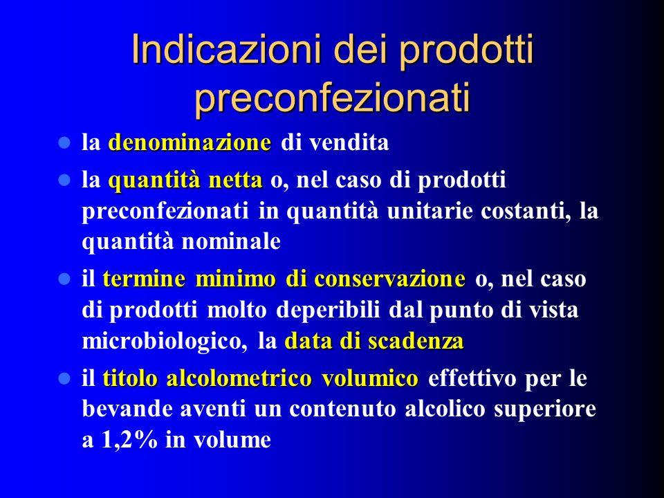 Indicazioni dei prodotti preconfezionati denominazione la denominazione di vendita quantità netta la quantità netta o, nel caso di prodotti preconfezi