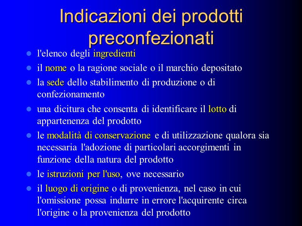 Sanzioni 1° fascia artt.