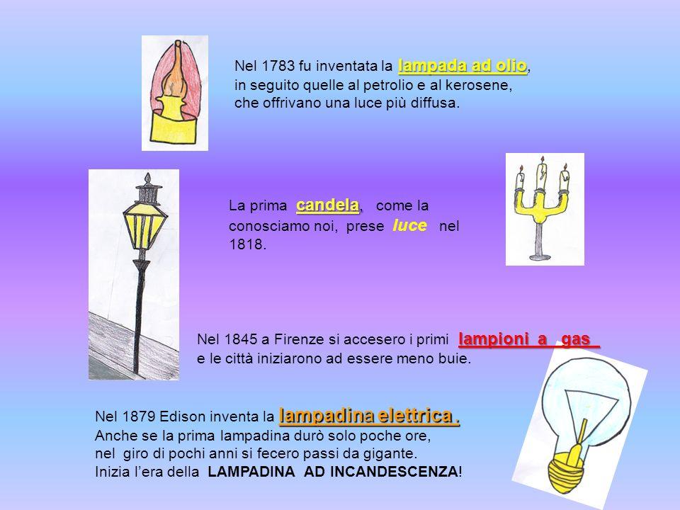 candela, La prima candela, come la conosciamo noi, prese luce nel 1818. lampada ad olio Nel 1783 fu inventata la lampada ad olio, in seguito quelle al