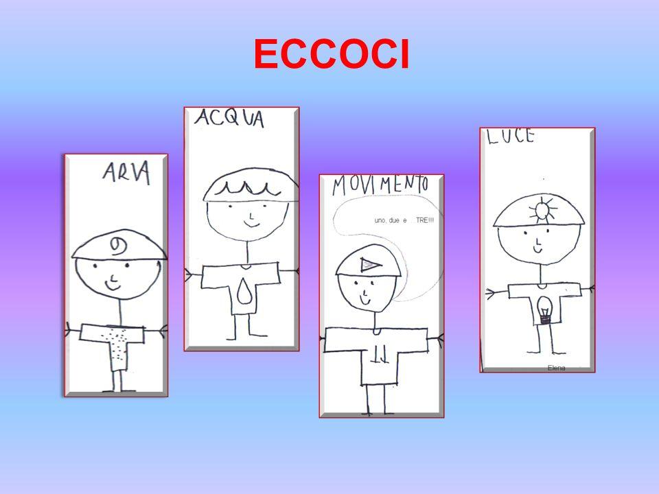 ECCOCI