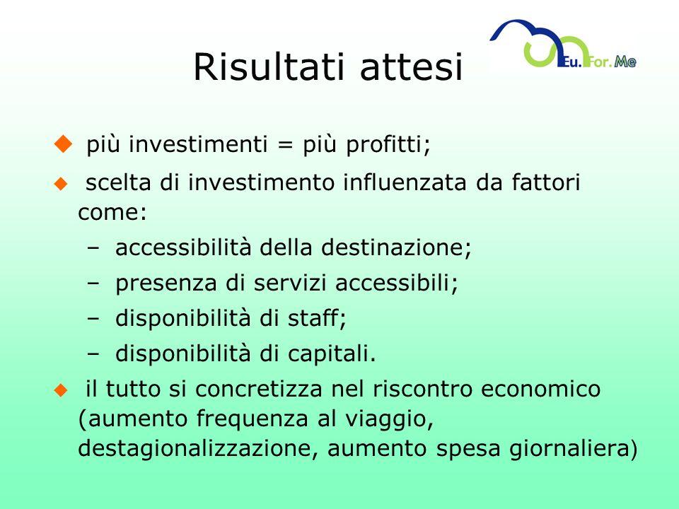 Risultati attesi più investimenti = più profitti; u scelta di investimento influenzata da fattori come: – accessibilità della destinazione; – presenza