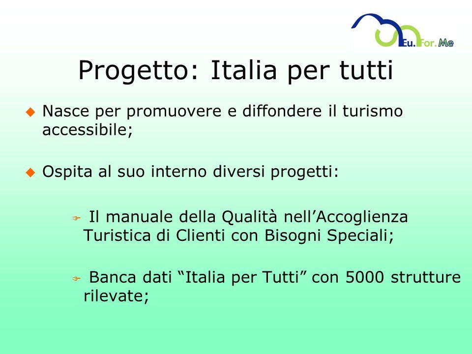 Progetto: Italia per tutti u Nasce per promuovere e diffondere il turismo accessibile; u Ospita al suo interno diversi progetti: F Il manuale della Qu
