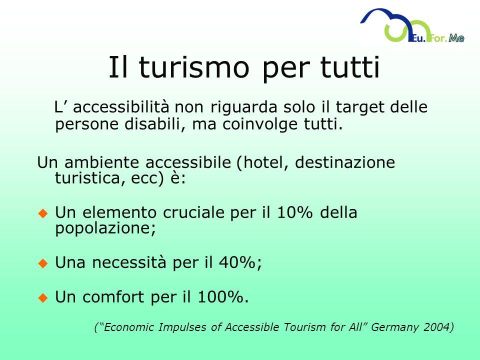 Il turismo per tutti L accessibilità non riguarda solo il target delle persone disabili, ma coinvolge tutti. Un ambiente accessibile (hotel, destinazi