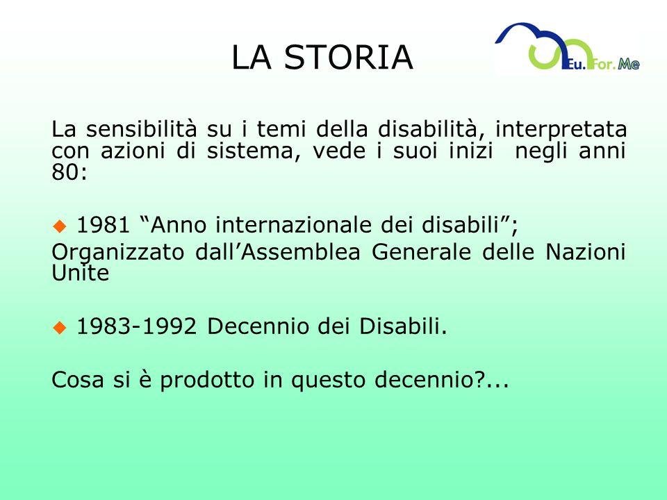 LA STORIA La sensibilità su i temi della disabilità, interpretata con azioni di sistema, vede i suoi inizi negli anni 80: u 1981 Anno internazionale d