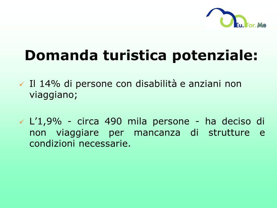 Domanda turistica potenziale: ü Il 14% di persone con disabilità e anziani non viaggiano; ü L1,9% - circa 490 mila persone - ha deciso di non viaggiar