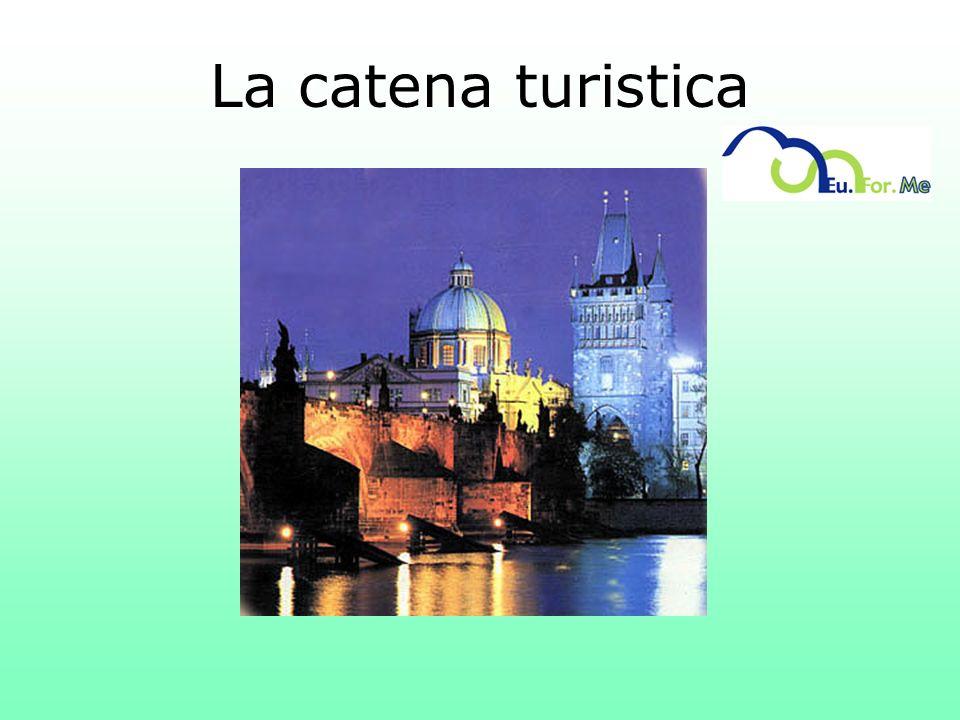 La catena turistica