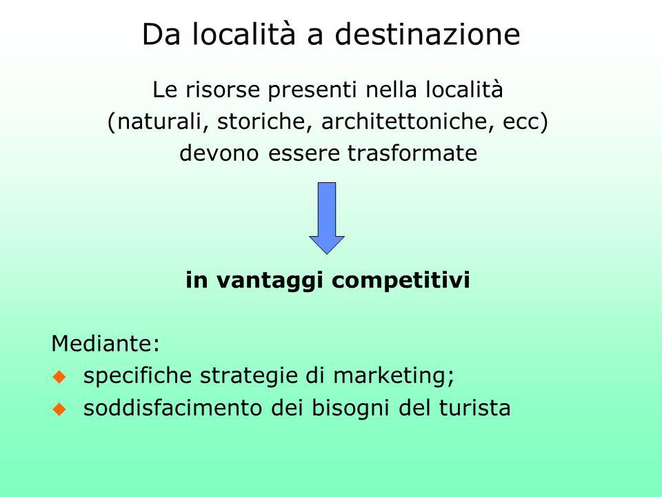 Le risorse presenti nella località (naturali, storiche, architettoniche, ecc) devono essere trasformate in vantaggi competitivi Mediante: u specifiche