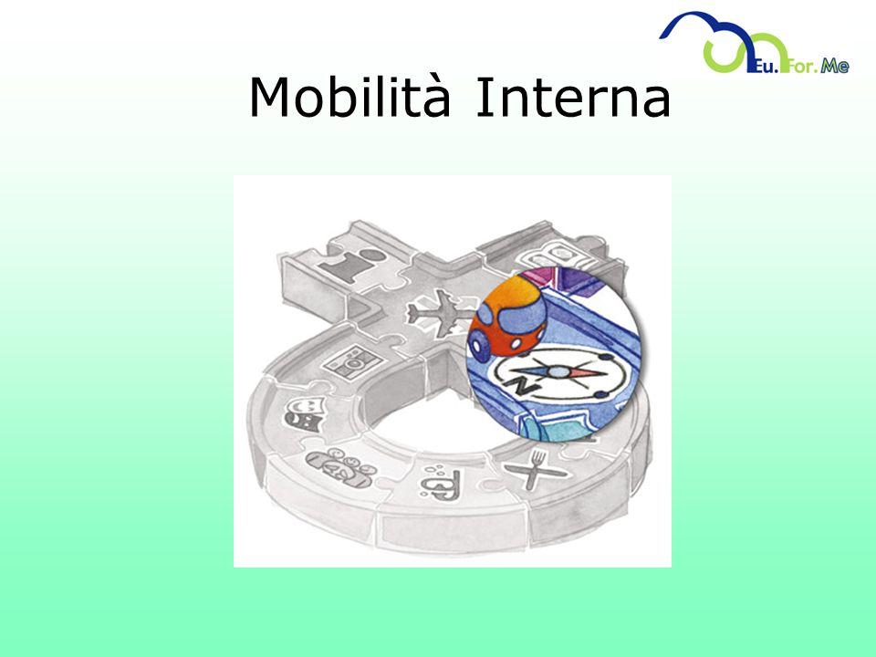 Mobilità Interna