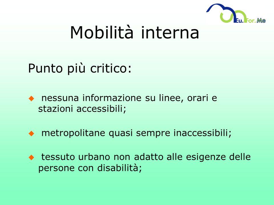 Mobilità interna Punto più critico: u nessuna informazione su linee, orari e stazioni accessibili; u metropolitane quasi sempre inaccessibili; u tessu